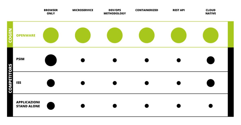 infografica-device-1